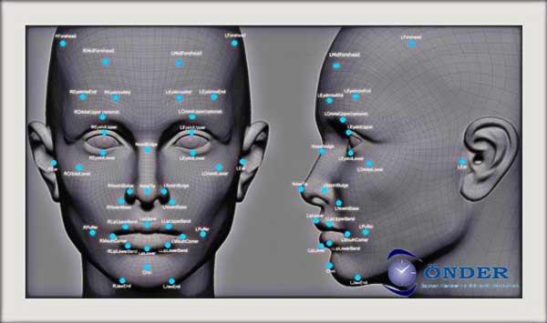 Yüz Tanıma Sistemlerinin Kullanım Alanları